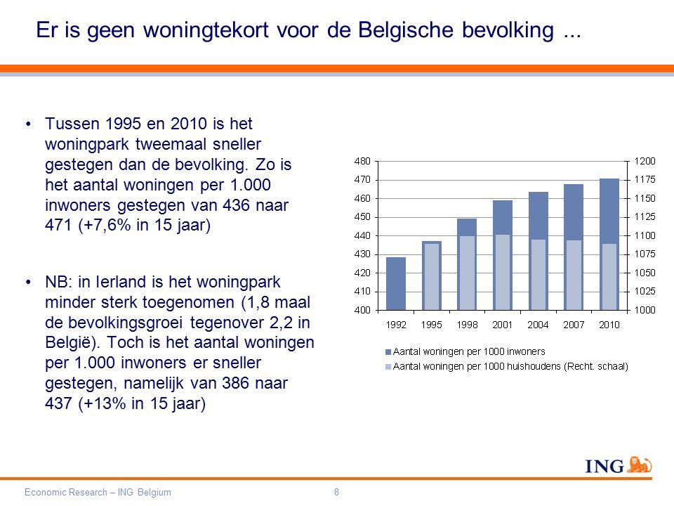 Do not put content on the brand signature area Orange RGB= 255,102,000 Light blue RGB= 180,195,225 Dark blue RGB= 000,000,102 Grey RGB= 150,150,150 ING colour balance Guideline www.ing-presentations.intranet Economic Research – ING Belgium19 Conclusie 1: niet alle factoren zullen de komende jaren in dezelfde richting evolueren (positieve prijsgroei) Conclusie 2: alleen de demografie en de persoonlijke inbreng kunnen leiden tot een groeioverschot van de prijzen Conclusie 3: het woningaanbod past zich opmerkelijk goed aan in België, waardoor de impact van de demografie op de prijzen beperkt blijft Conclusie 4: de impact van de vergrijzing is vooral voelbaar op de marktactiviteit, het effect op de prijzen zal afhangen van de aanpassing van het aanbod Conclusies op lange termijn voor de residentiële markt