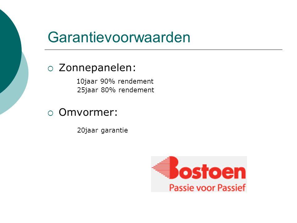 Garantievoorwaarden  Zonnepanelen: 10jaar 90% rendement 25jaar 80% rendement  Omvormer: 20jaar garantie