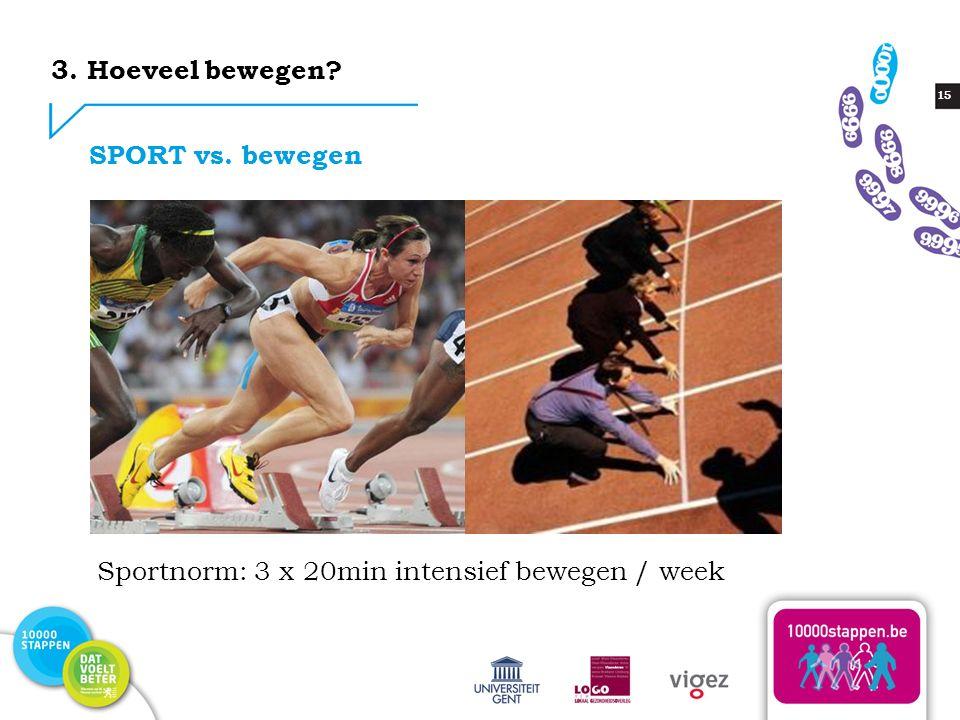 15 3. Hoeveel bewegen? Sportnorm: 3 x 20min intensief bewegen / week SPORT vs. bewegen