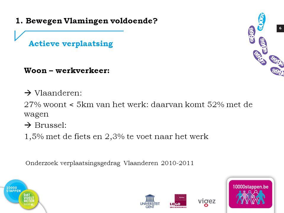 6 1. Bewegen Vlamingen voldoende? Woon – werkverkeer:  Vlaanderen: 27% woont < 5km van het werk: daarvan komt 52% met de wagen  Brussel: 1,5% met de