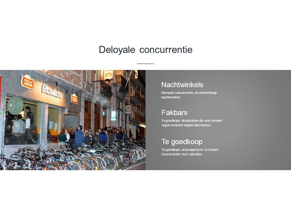 Deloyale concurrentie alcoholverkoop nachtwinkels Nachtwinkels Deloyale concurrentie Te goedkope drankzaken die veel minder regels moeten volgen dan h