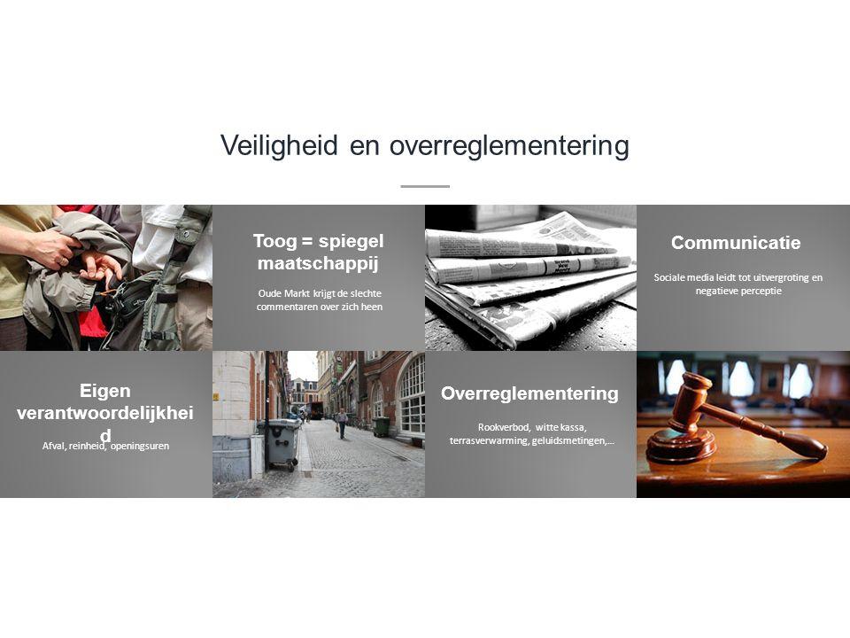 Oude Markt krijgt de slechte commentaren over zich heen Toog = spiegel maatschappij Sociale media leidt tot uitvergroting en negatieve perceptie Commu