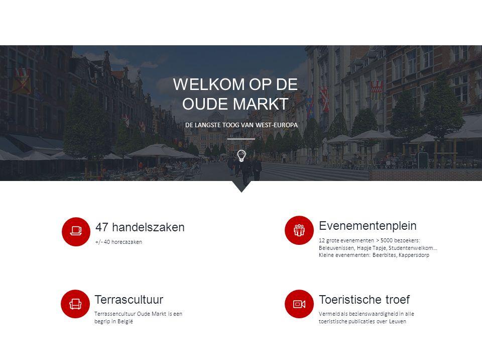 DE LANGSTE TOOG VAN WEST-EUROPA WELKOM OP DE OUDE MARKT +/- 40 horecazaken 47 handelszaken Terrassencultuur Oude Markt is een begrip in België Terrasc