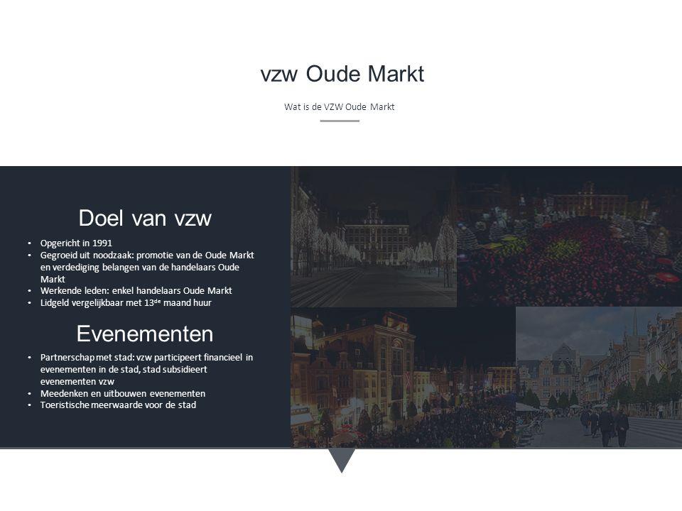 vzw Oude Markt Wat is de VZW Oude Markt Doel van vzw Evenementen Opgericht in 1991 Gegroeid uit noodzaak: promotie van de Oude Markt en verdediging be