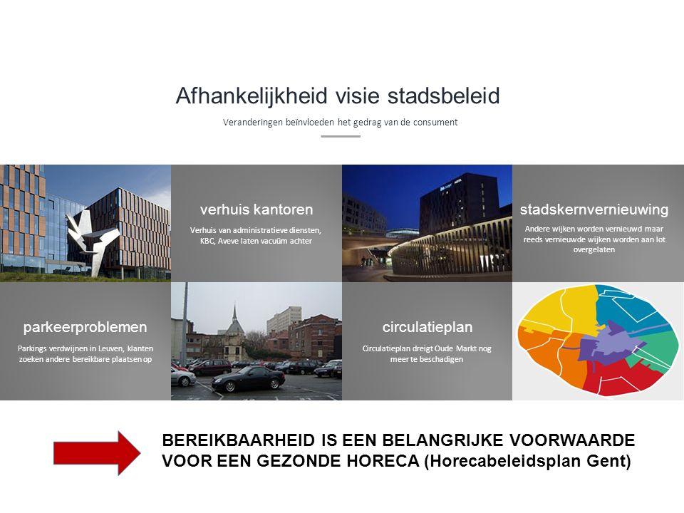 BEREIKBAARHEID IS EEN BELANGRIJKE VOORWAARDE VOOR EEN GEZONDE HORECA (Horecabeleidsplan Gent) Verhuis van administratieve diensten, KBC, Aveve laten v