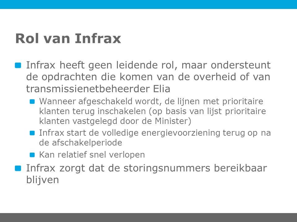 Rol van Infrax Infrax heeft geen leidende rol, maar ondersteunt de opdrachten die komen van de overheid of van transmissienetbeheerder Elia Wanneer af