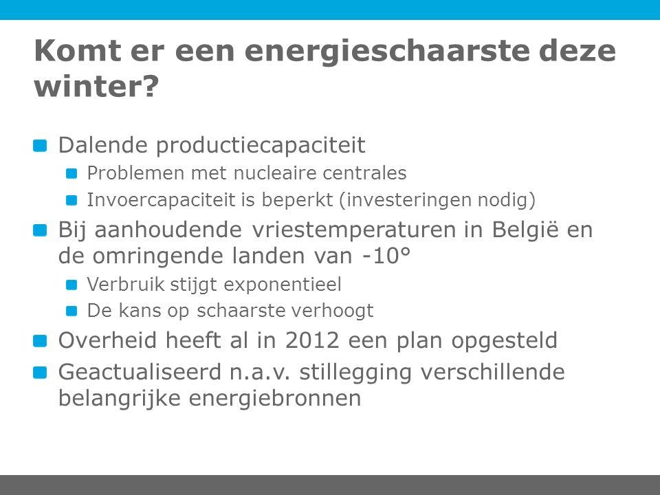 Komt er een energieschaarste deze winter? Dalende productiecapaciteit Problemen met nucleaire centrales Invoercapaciteit is beperkt (investeringen nod
