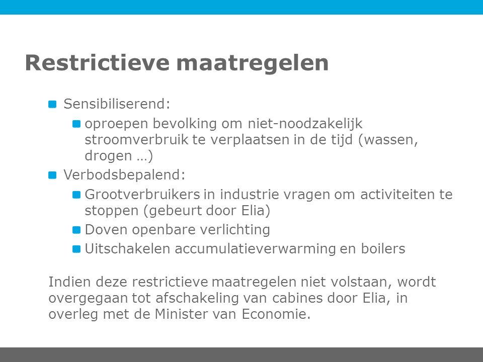 Restrictieve maatregelen Sensibiliserend: oproepen bevolking om niet-noodzakelijk stroomverbruik te verplaatsen in de tijd (wassen, drogen …) Verbodsb