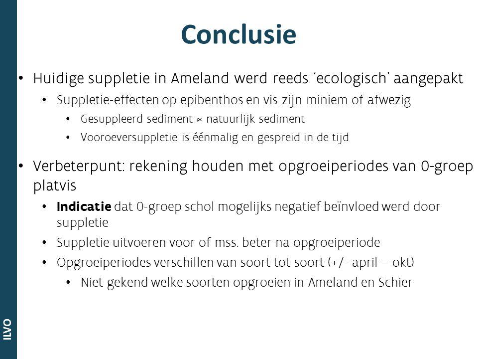 ILVO Conclusie Huidige suppletie in Ameland werd reeds 'ecologisch' aangepakt Suppletie-effecten op epibenthos en vis zijn miniem of afwezig Gesupplee