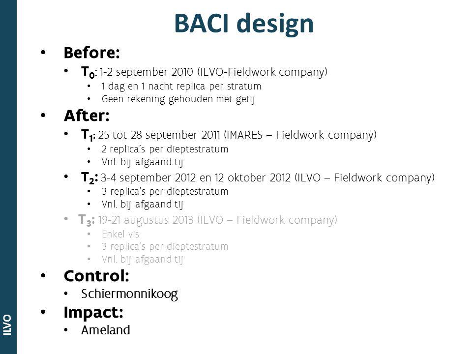 ILVO Before: T 0 : 1-2 september 2010 (ILVO-Fieldwork company) 1 dag en 1 nacht replica per stratum Geen rekening gehouden met getij After: T 1 : 25 t