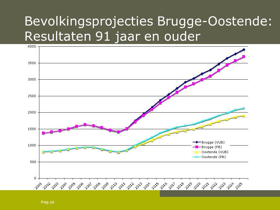 Pag. Bevolkingsprojecties Brugge-Oostende: Resultaten 91 jaar en ouder 16