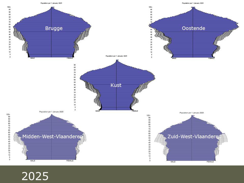Pag. 1930/03/2009 2025 Brugge Oostende Kust Midden-West-Vlaanderen Zuid-West-Vlaanderen