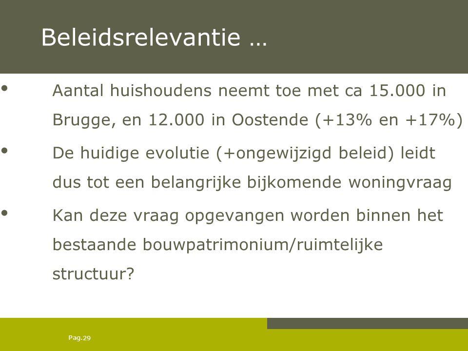 Pag. Beleidsrelevantie … Aantal huishoudens neemt toe met ca 15.000 in Brugge, en 12.000 in Oostende (+13% en +17%) De huidige evolutie (+ongewijzigd