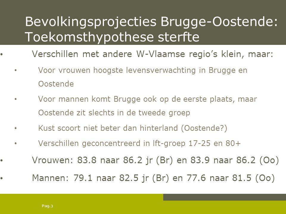 Pag. Bevolkingsprojecties Brugge-Oostende: Toekomsthypothese sterfte Verschillen met andere W-Vlaamse regio's klein, maar: Voor vrouwen hoogste levens
