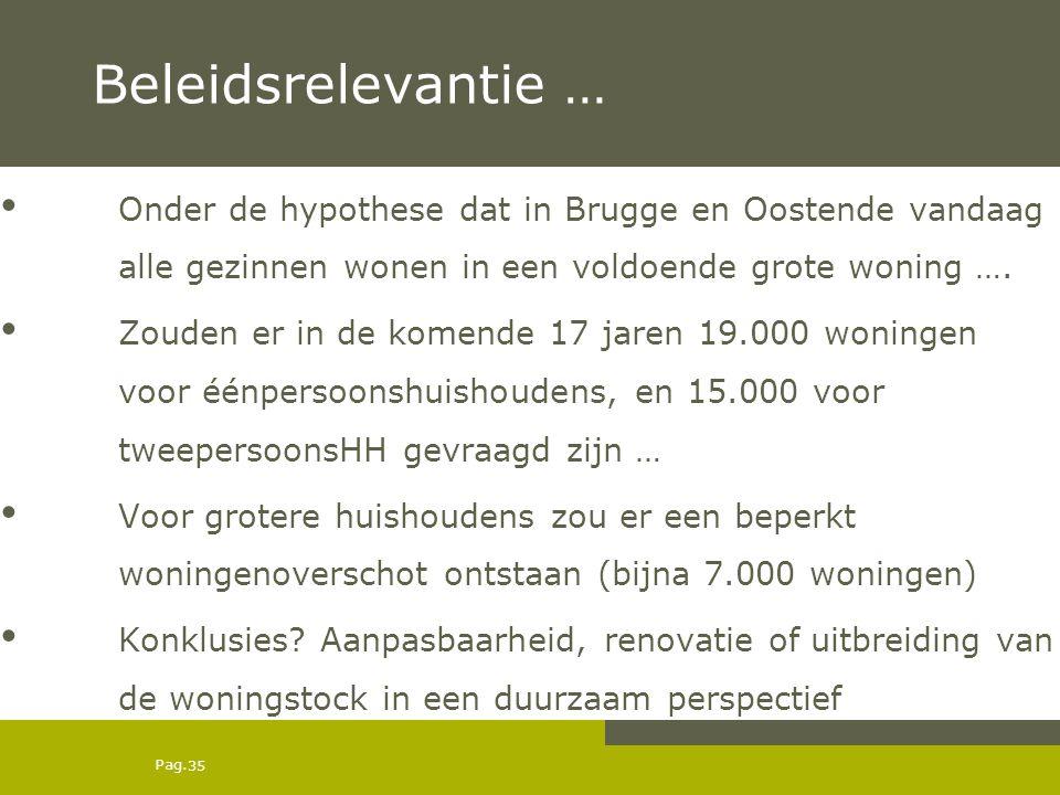 Pag. Beleidsrelevantie … Onder de hypothese dat in Brugge en Oostende vandaag alle gezinnen wonen in een voldoende grote woning …. Zouden er in de kom