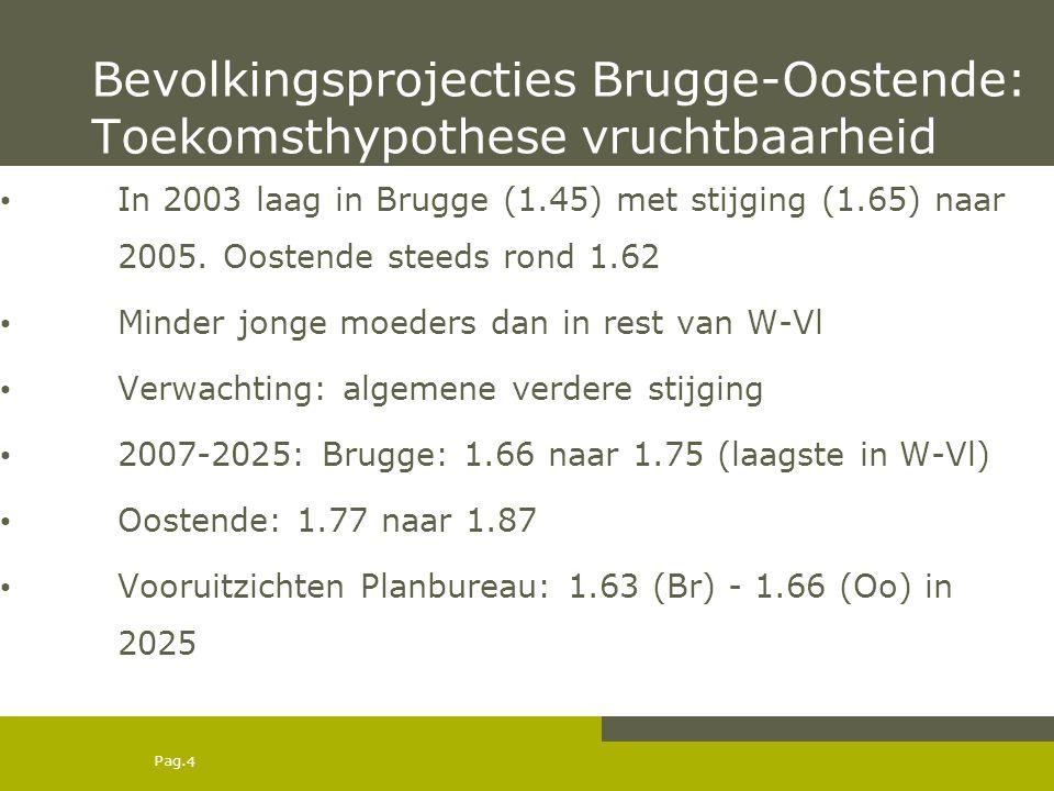 Pag. Bevolkingsprojecties Brugge-Oostende: Toekomsthypothese vruchtbaarheid In 2003 laag in Brugge (1.45) met stijging (1.65) naar 2005. Oostende stee