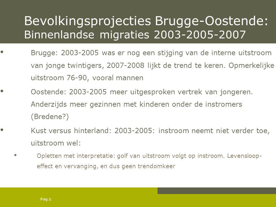 Pag. Bevolkingsprojecties Brugge-Oostende: Binnenlandse migraties 2003-2005-2007 Brugge: 2003-2005 was er nog een stijging van de interne uitstroom va