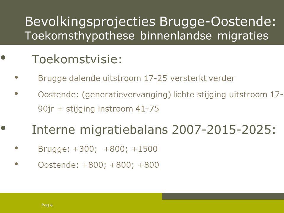 Pag. Bevolkingsprojecties Brugge-Oostende: Toekomsthypothese binnenlandse migraties Toekomstvisie: Brugge dalende uitstroom 17-25 versterkt verder Oos