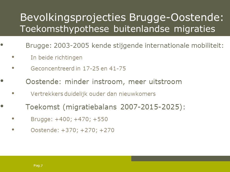 Pag. Bevolkingsprojecties Brugge-Oostende: Toekomsthypothese buitenlandse migraties Brugge: 2003-2005 kende stijgende internationale mobiliteit: In be