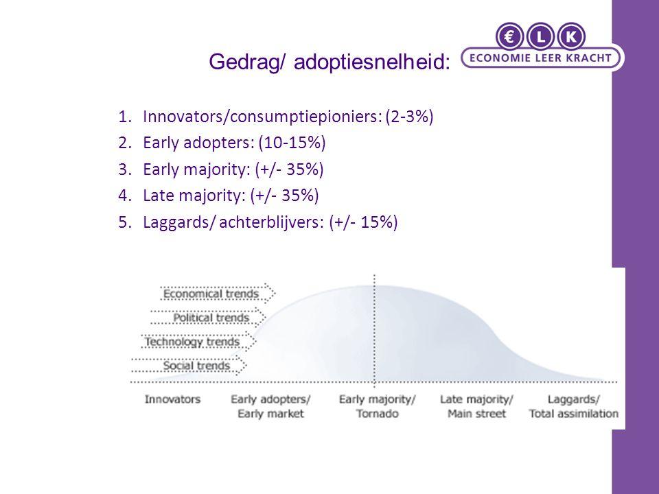 Gedrag/ adoptiesnelheid: 1.Innovators/consumptiepioniers: (2-3%) 2.Early adopters: (10-15%) 3.Early majority: (+/- 35%) 4.Late majority: (+/- 35%) 5.Laggards/ achterblijvers: (+/- 15%)