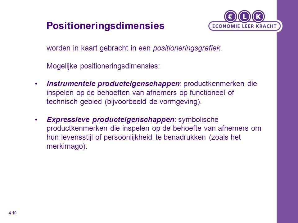 Positioneringsdimensies worden in kaart gebracht in een positioneringsgrafiek. Mogelijke positioneringsdimensies: Instrumentele producteigenschappen: