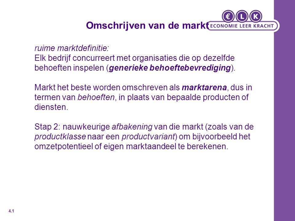 Omschrijven van de markt ruime marktdefinitie: Elk bedrijf concurreert met organisaties die op dezelfde behoeften inspelen (generieke behoeftebevredig