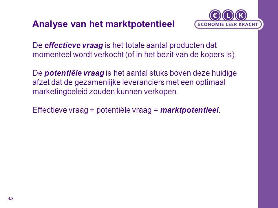 Analyse van het marktpotentieel De effectieve vraag is het totale aantal producten dat momenteel wordt verkocht (of in het bezit van de kopers is). De