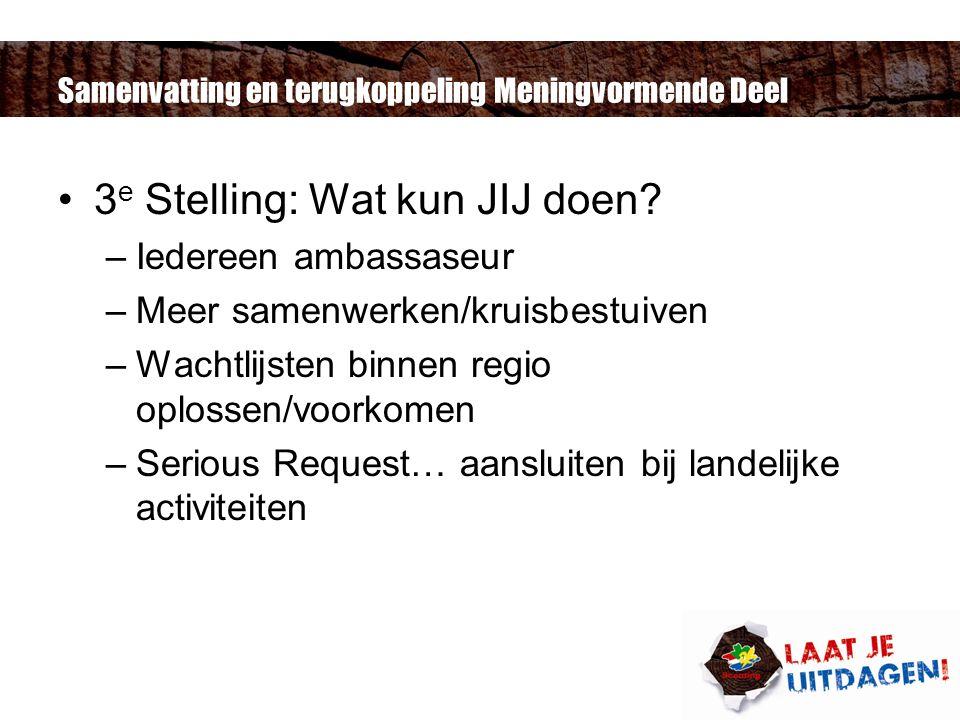 Samenvatting en terugkoppeling Meningvormende Deel 3 e Stelling: Wat kun JIJ doen.