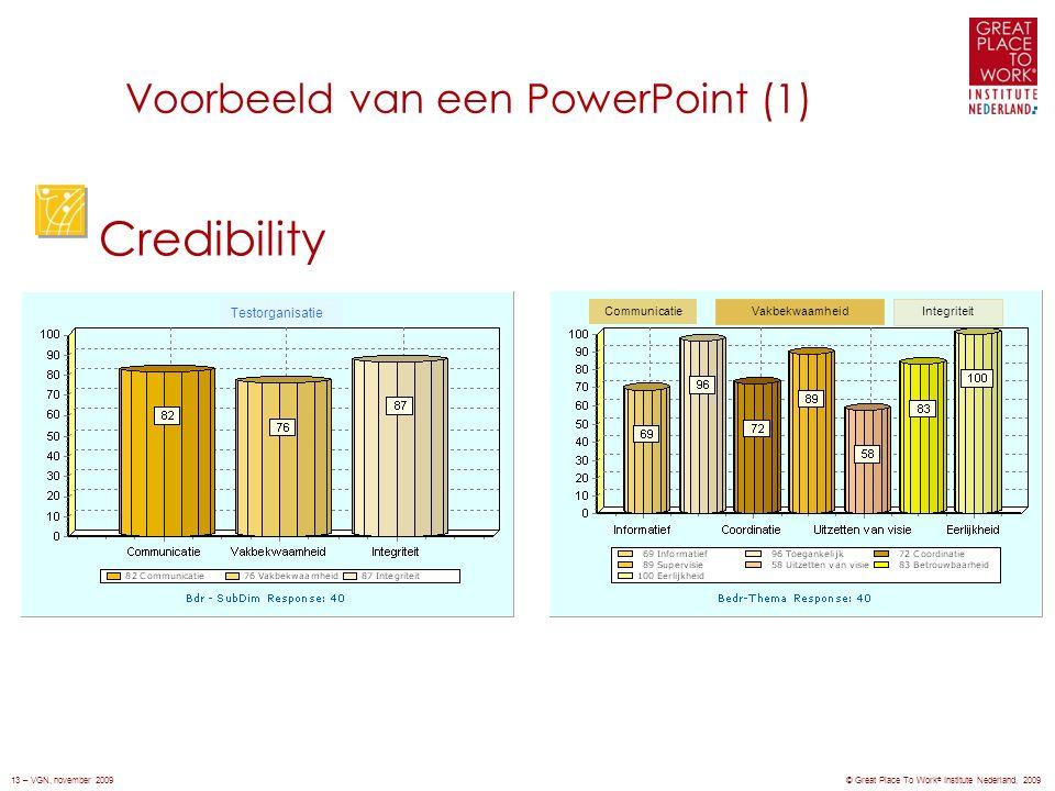 Credibility © Great Place To Work ® Institute Nederland, 2009 Communicatie Vakbekwaamheid Integriteit Testorganisatie Voorbeeld van een PowerPoint (1) 13 – VGN, november 2009