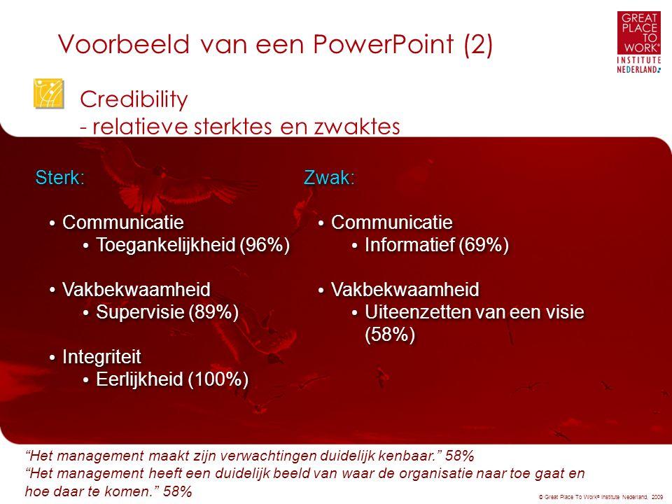 Credibility - relatieve sterktes en zwaktes © Great Place To Work ® Institute Nederland, 2009 Sterk: Communicatie Toegankelijkheid (96%) Vakbekwaamheid Supervisie (89%) Integriteit Eerlijkheid (100%) Sterk: Communicatie Toegankelijkheid (96%) Vakbekwaamheid Supervisie (89%) Integriteit Eerlijkheid (100%) Zwak: Communicatie Informatief (69%) Vakbekwaamheid Uiteenzetten van een visie (58%) Zwak: Communicatie Informatief (69%) Vakbekwaamheid Uiteenzetten van een visie (58%) Voorbeeld van een PowerPoint (2) Het management maakt zijn verwachtingen duidelijk kenbaar. 58% Het management heeft een duidelijk beeld van waar de organisatie naar toe gaat en hoe daar te komen. 58%
