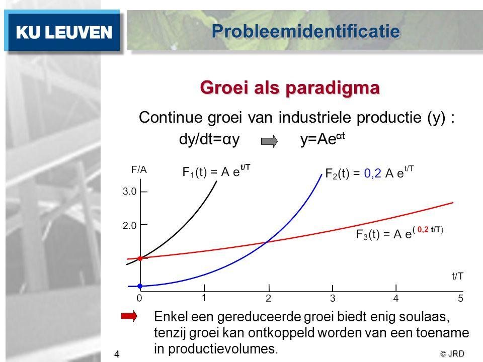 © JRD 4 Groei als paradigma Continue groei van industriele productie (y) : Enkel een gereduceerde groei biedt enig soulaas, tenzij groei kan ontkoppeld worden van een toename in productievolumes.ProbleemidentificatieProbleemidentificatie dy/dt=αyy=Ae αt