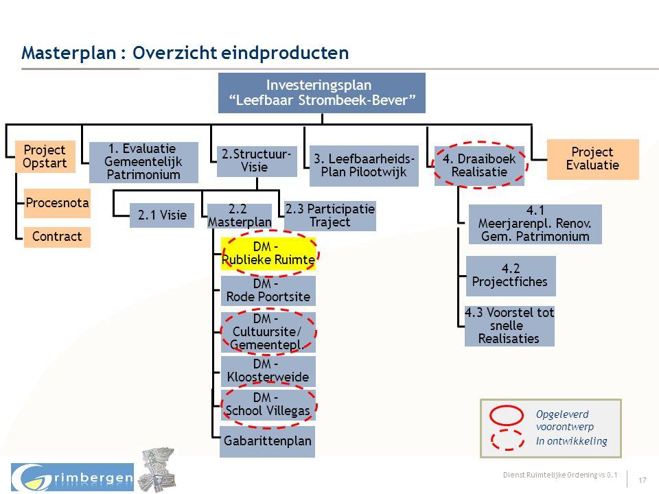 """Dienst Ruimtelijke Ordening vs 0.1 17 Masterplan : Overzicht eindproducten Investeringsplan """"Leefbaar Strombeek-Bever"""" 4.2 Projectfiches 4.3 Voorstel"""