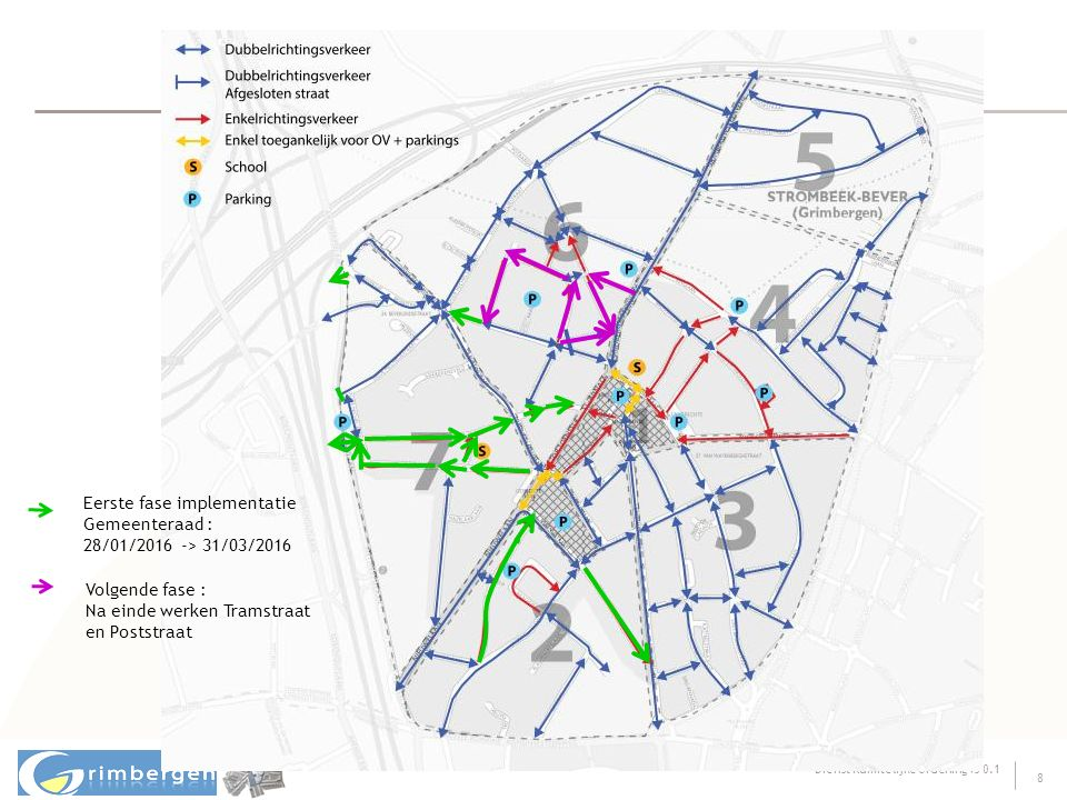 Dienst Ruimtelijke Ordening vs 0.1 8 8 Eerste fase implementatie Gemeenteraad : 28/01/2016 -> 31/03/2016 Volgende fase : Na einde werken Tramstraat en