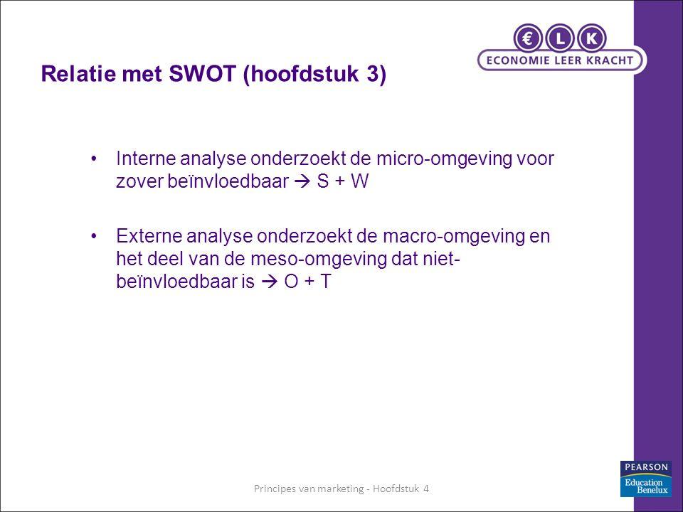 Relatie met SWOT (hoofdstuk 3) Interne analyse onderzoekt de micro-omgeving voor zover beïnvloedbaar  S + W Externe analyse onderzoekt de macro-omgeving en het deel van de meso-omgeving dat niet- beïnvloedbaar is  O + T Principes van marketing - Hoofdstuk 420