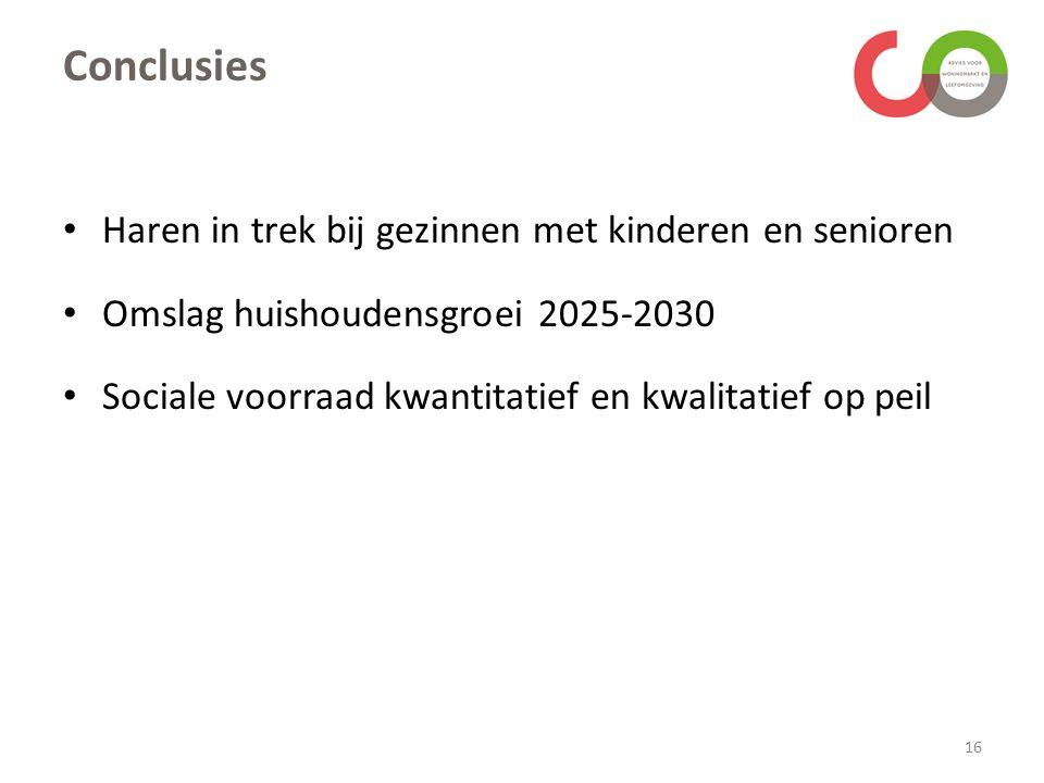 Conclusies Haren in trek bij gezinnen met kinderen en senioren Omslag huishoudensgroei 2025-2030 Sociale voorraad kwantitatief en kwalitatief op peil 16