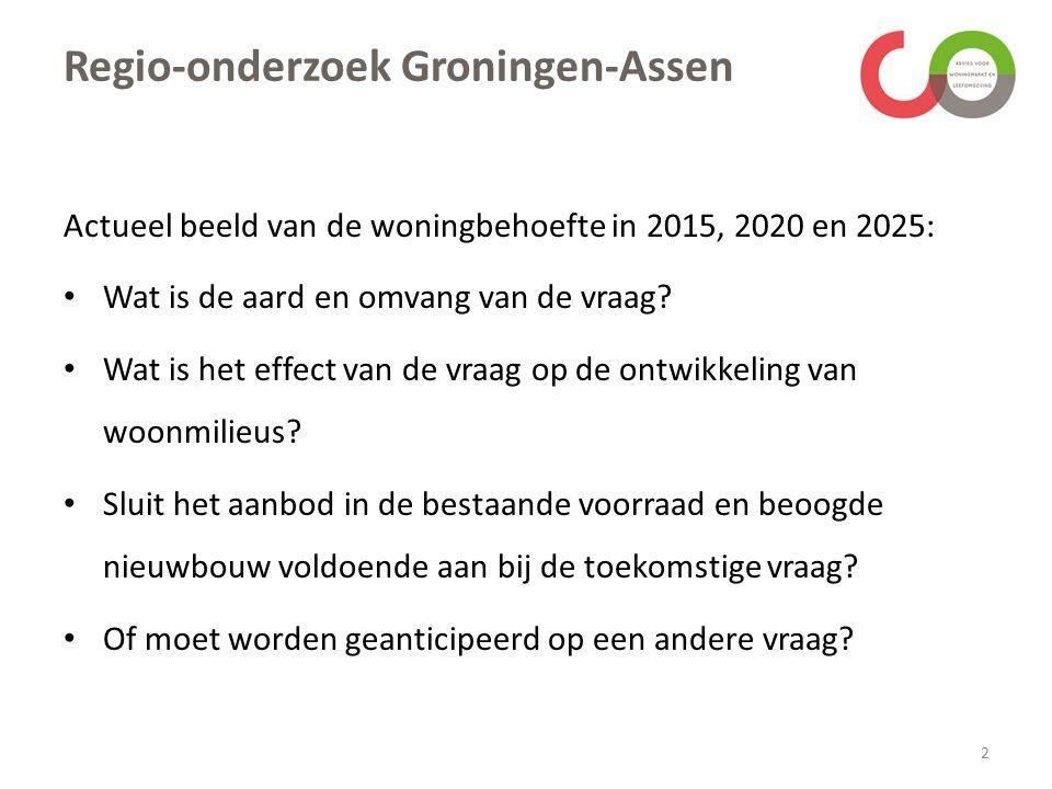 Regio-onderzoek Groningen-Assen Actueel beeld van de woningbehoefte in 2015, 2020 en 2025: Wat is de aard en omvang van de vraag.
