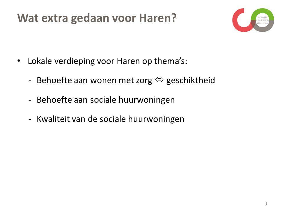 Wat extra gedaan voor Haren? Lokale verdieping voor Haren op thema's: -Behoefte aan wonen met zorg  geschiktheid -Behoefte aan sociale huurwoningen -