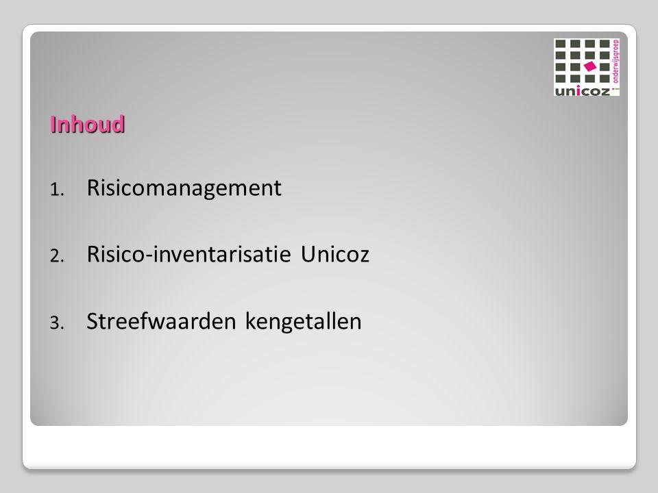 Inhoud Inhoud 1. Risicomanagement 2. Risico-inventarisatie Unicoz 3. Streefwaarden kengetallen