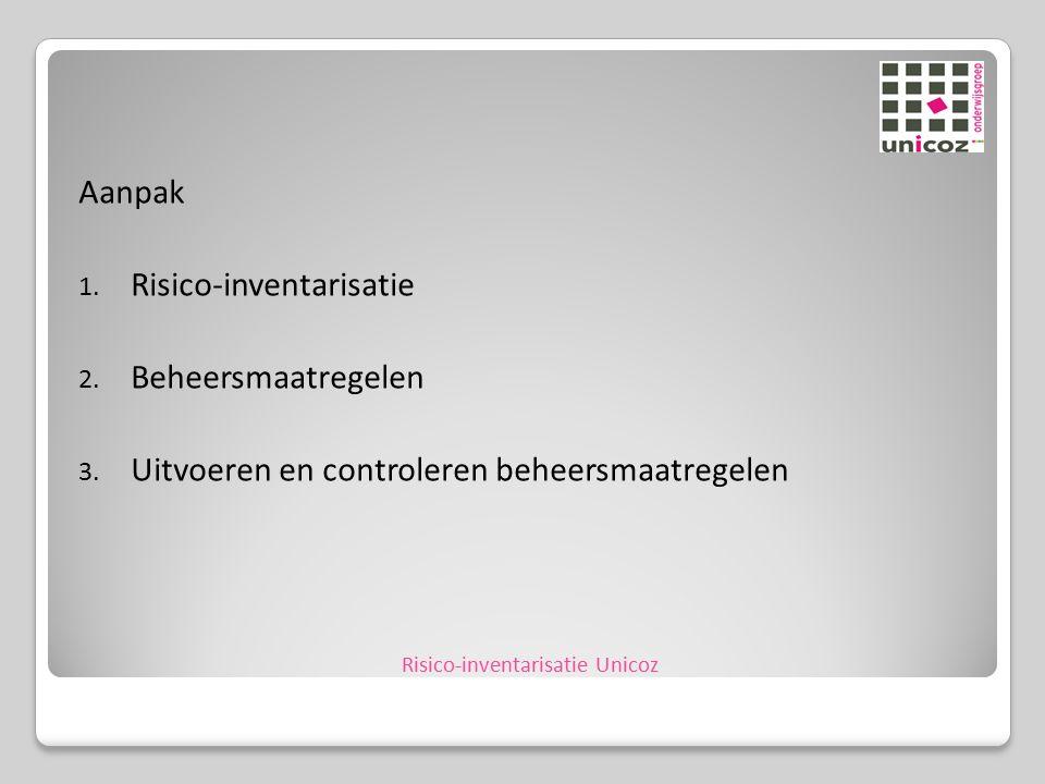 Aanpak 1.Risico-inventarisatie 2. Beheersmaatregelen 3.