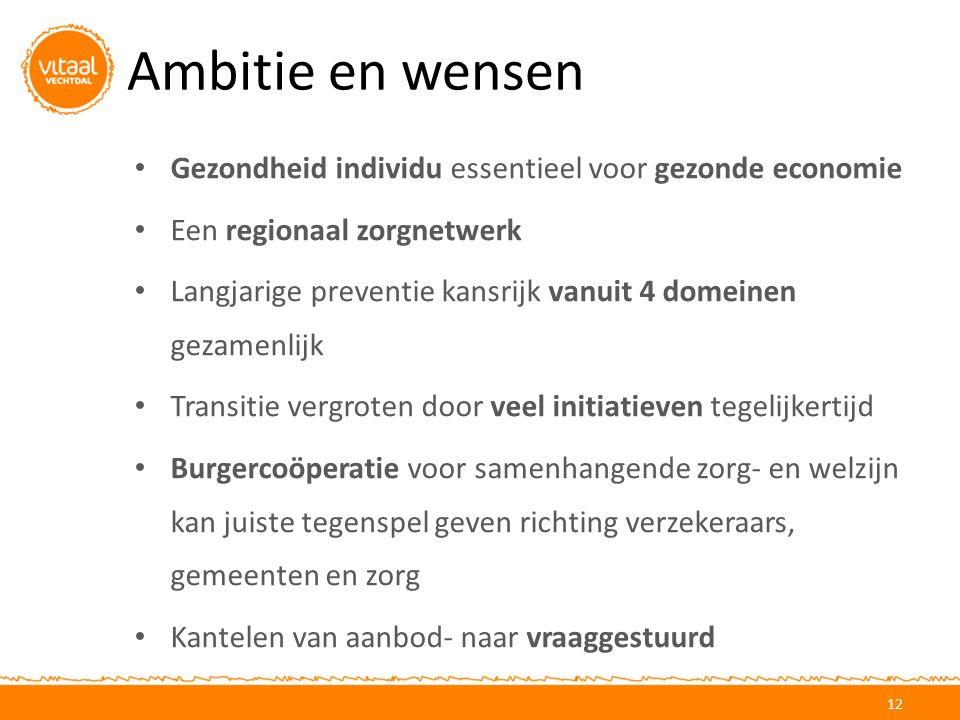 Ambitie en wensen Gezondheid individu essentieel voor gezonde economie Een regionaal zorgnetwerk Langjarige preventie kansrijk vanuit 4 domeinen gezam