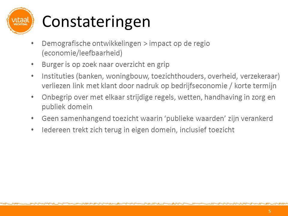 Constateringen 5 Demografische ontwikkelingen > impact op de regio (economie/leefbaarheid) Burger is op zoek naar overzicht en grip Instituties (banke