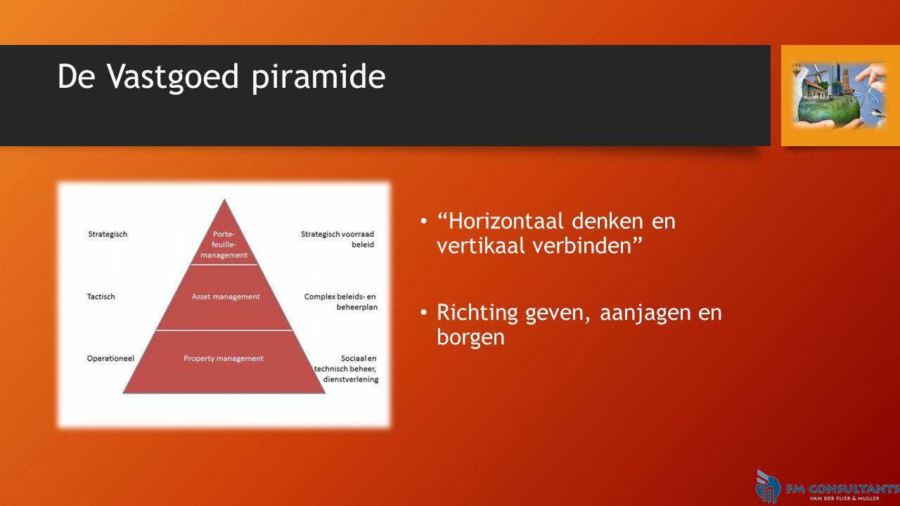 """De Vastgoed piramide """"Horizontaal denken en vertikaal verbinden"""" Richting geven, aanjagen en borgen"""
