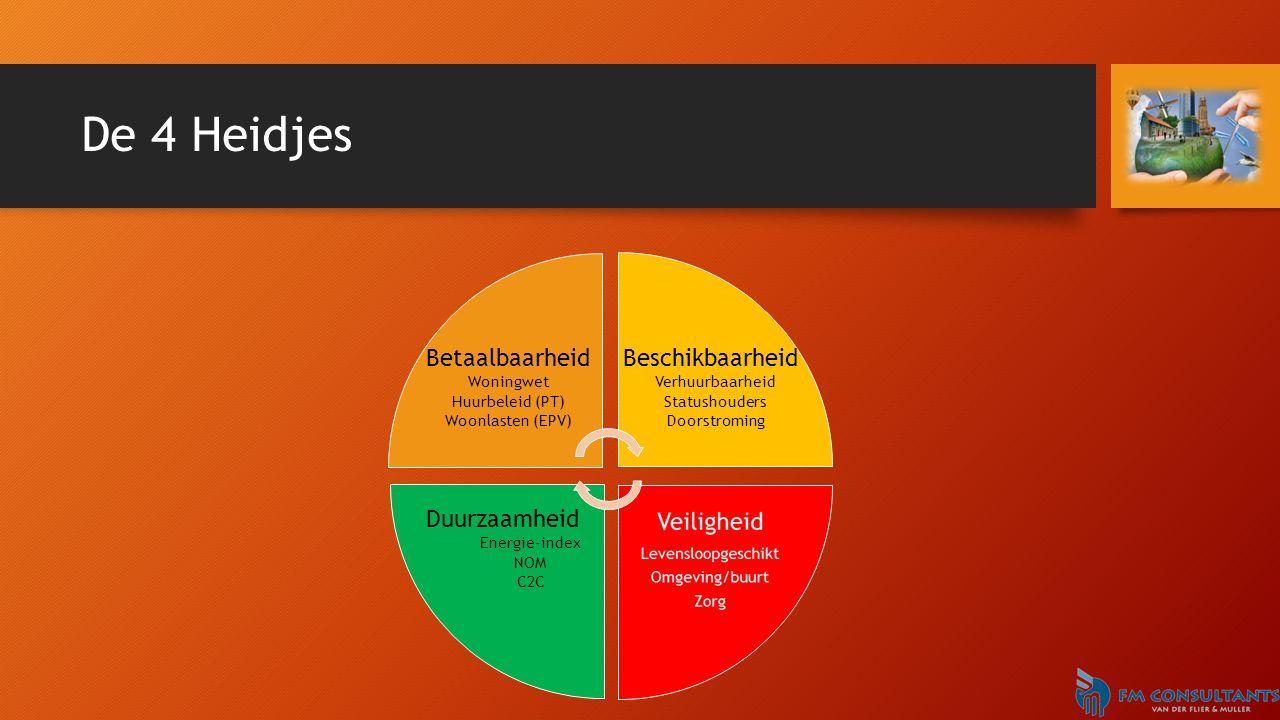 De 4 Heidjes Beschikbaarheid Verhuurbaarheid Statushouders Doorstroming Betaalbaarheid Woningwet Huurbeleid (PT) Woonlasten (EPV) Duurzaamheid Energie