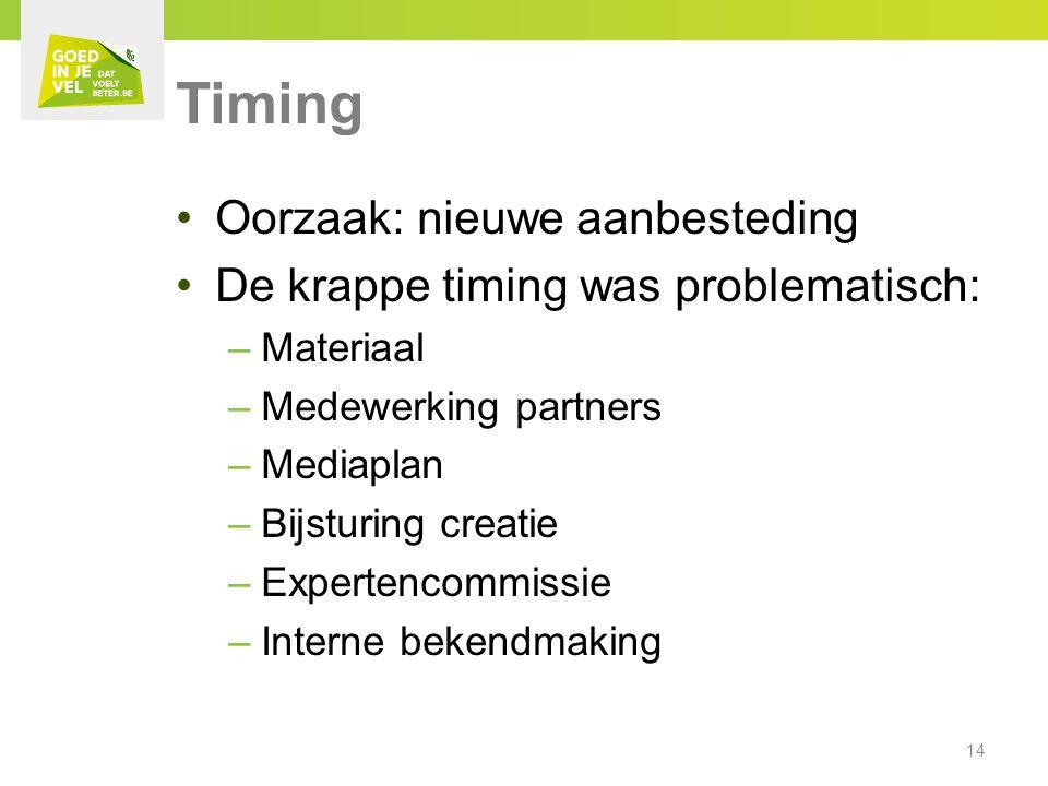 Oorzaak: nieuwe aanbesteding De krappe timing was problematisch: –Materiaal –Medewerking partners –Mediaplan –Bijsturing creatie –Expertencommissie –Interne bekendmaking 14