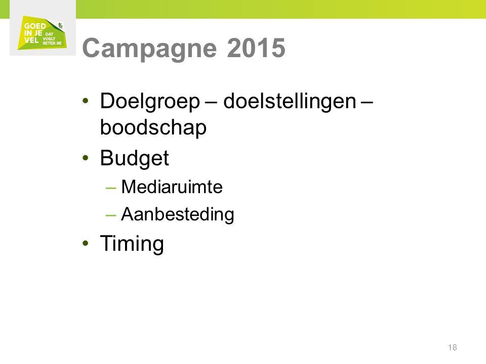 Doelgroep – doelstellingen – boodschap Budget –Mediaruimte –Aanbesteding Timing 18