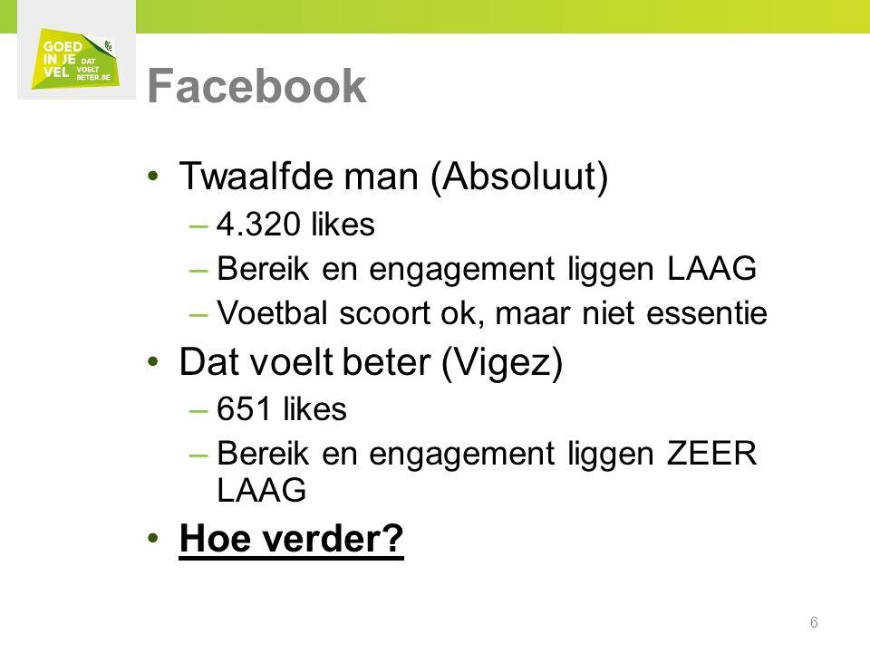 Facebook Twaalfde man (Absoluut) –4.320 likes –Bereik en engagement liggen LAAG –Voetbal scoort ok, maar niet essentie Dat voelt beter (Vigez) –651 likes –Bereik en engagement liggen ZEER LAAG Hoe verder.