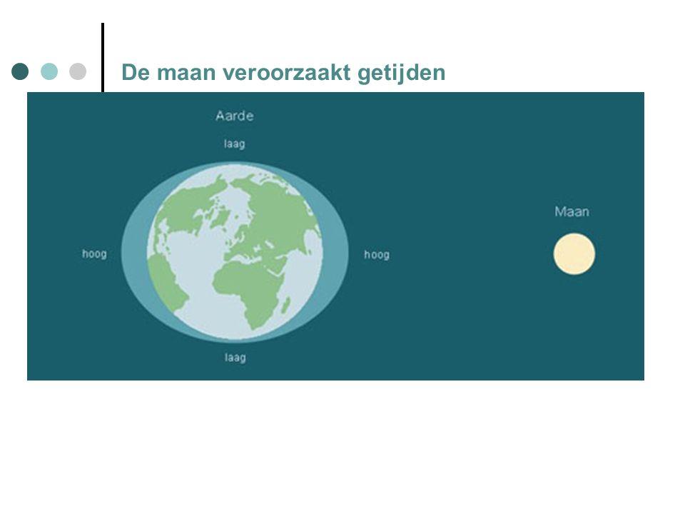 De maan veroorzaakt getijden Allemaal wetenschap...