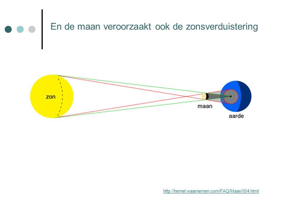 http://hemel.waarnemen.com/FAQ/Maan/004.html En de maan veroorzaakt ook de zonsverduistering