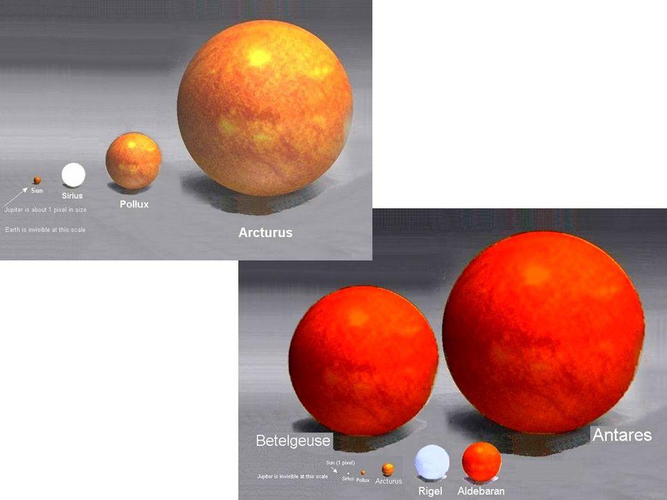Aardse planeet en gasreus Alle gasplaneten hebben ringen!