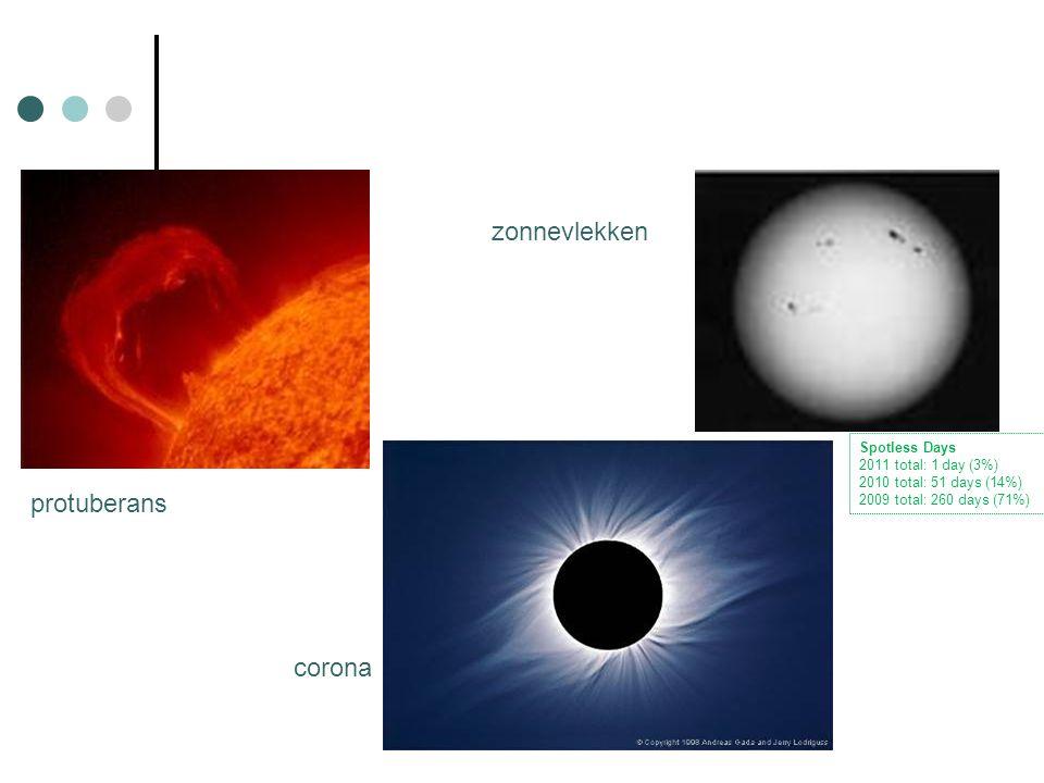 Binnenste planeet Buitenste planeet Aardse (of terrestrische) planeet GasplaneetPlaneet met manen Planeet met ringen MercuriusXX VenusX X Aarde X X Mars XXX Jupiter XXXX Saturnus X XXX Uranus X XXX Neptunus X XXX